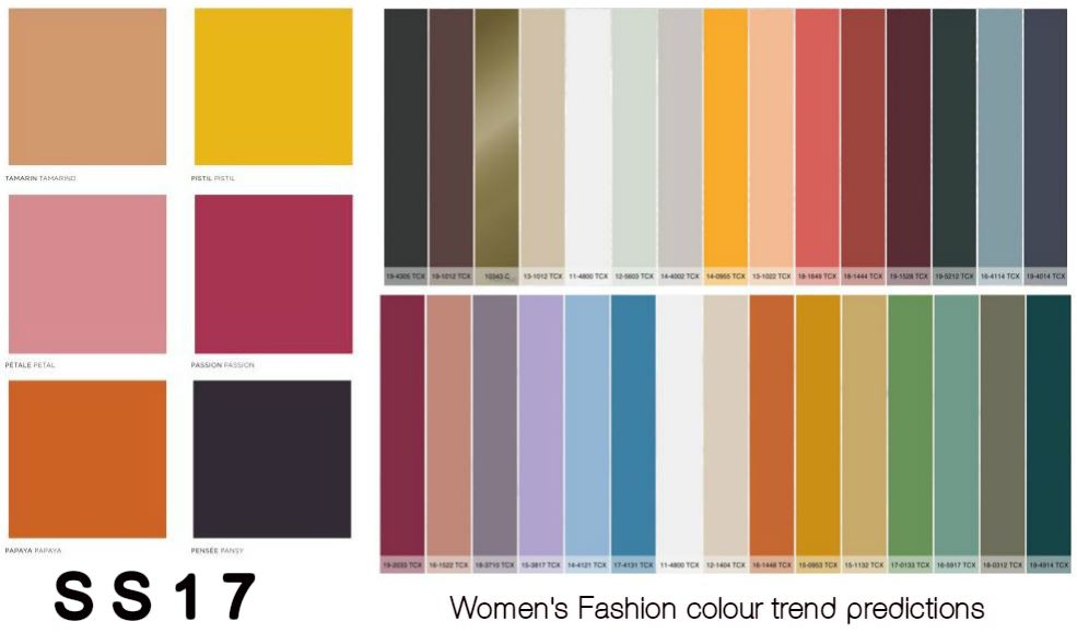 SS17 Colour Trend Predictions